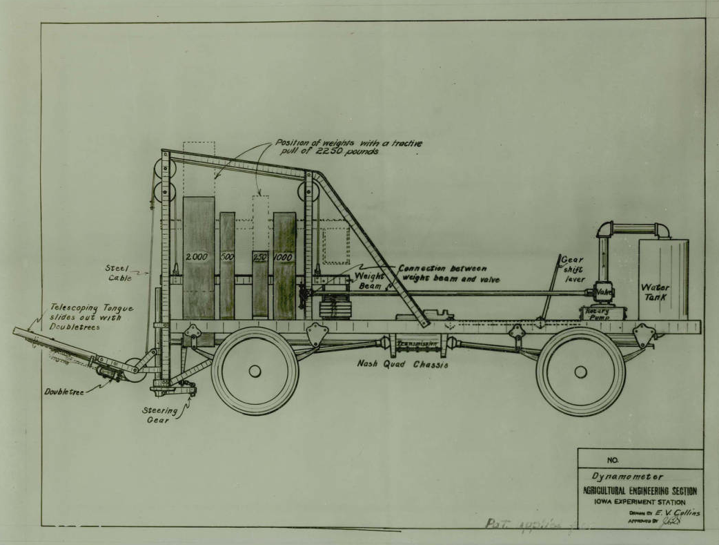 Black and white image of the technical drawing of a dynamometer